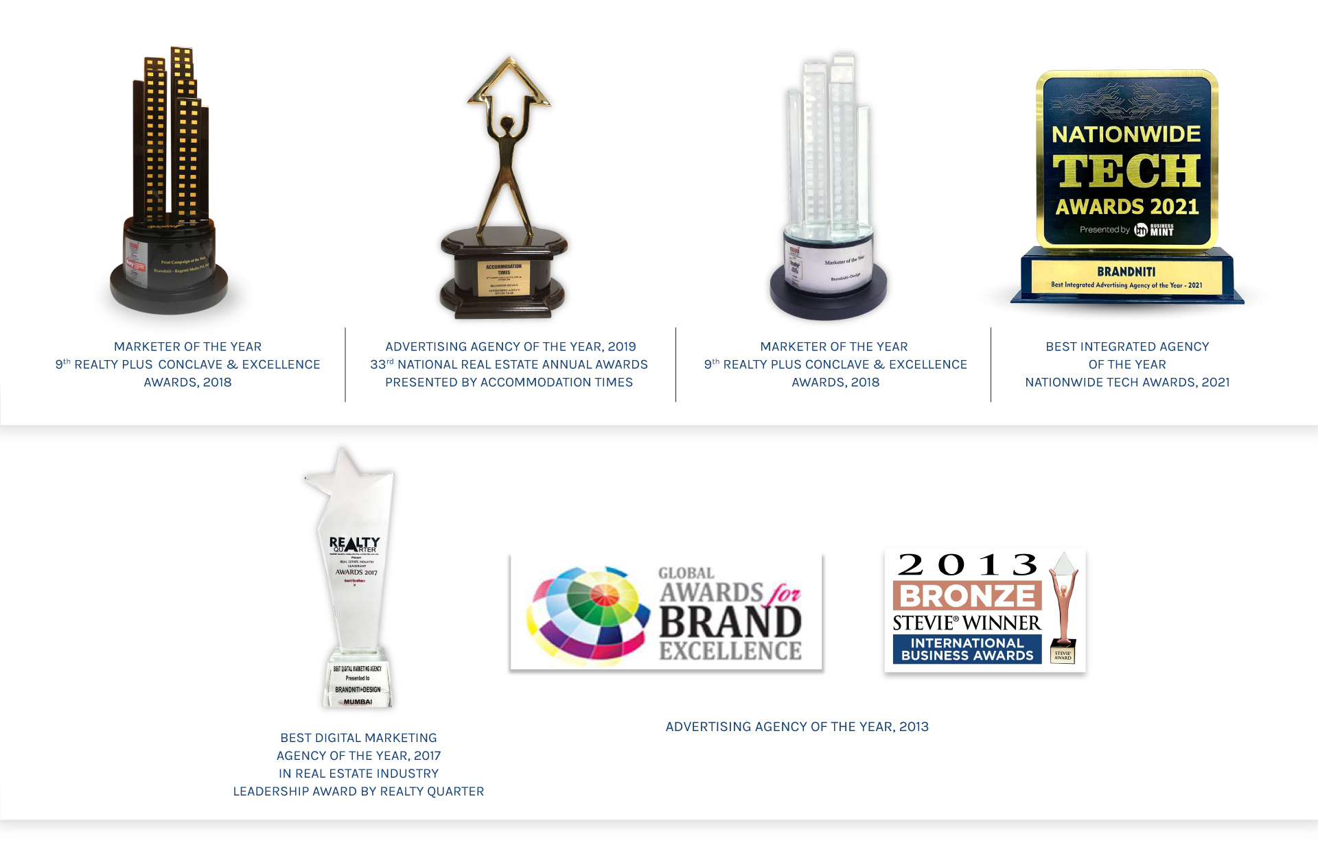 Brandniti-Excellence-Awards